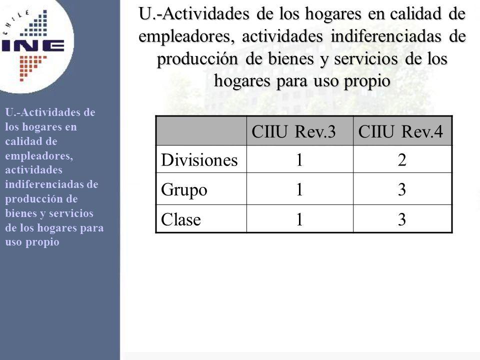U.-Actividades de los hogares en calidad de empleadores, actividades indiferenciadas de producción de bienes y servicios de los hogares para uso propio