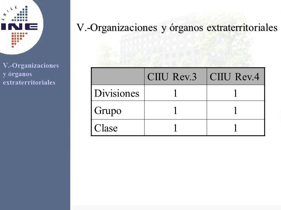 V.-Organizaciones y órganos extraterritoriales