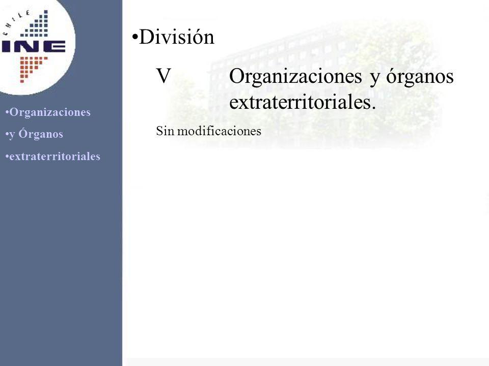 Organizaciones y Órganos extraterritoriales