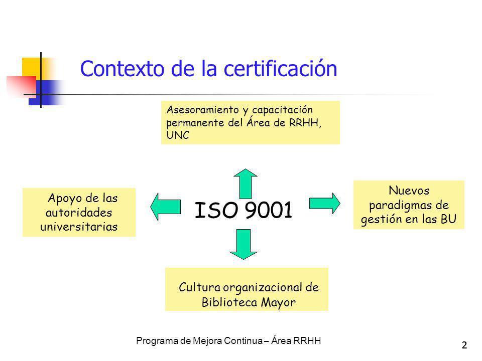 Contexto de la certificación