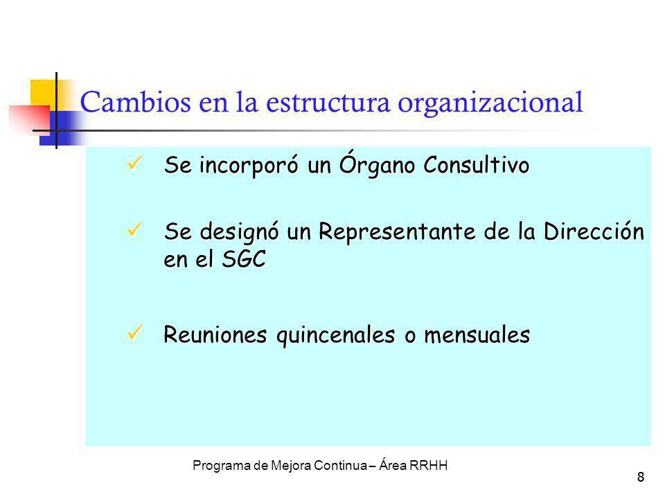 Cambios en la estructura organizacional