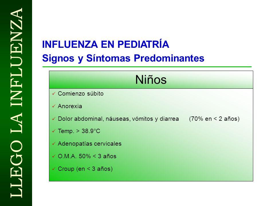 Niños INFLUENZA EN PEDIATRÍA Signos y Síntomas Predominantes