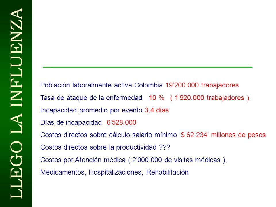 Población laboralmente activa Colombia 19'200.000 trabajadores