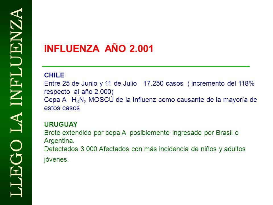 INFLUENZA AÑO 2.001 CHILE. Entre 25 de Junio y 11 de Julio 17.250 casos ( incremento del 118% respecto al año 2.000)
