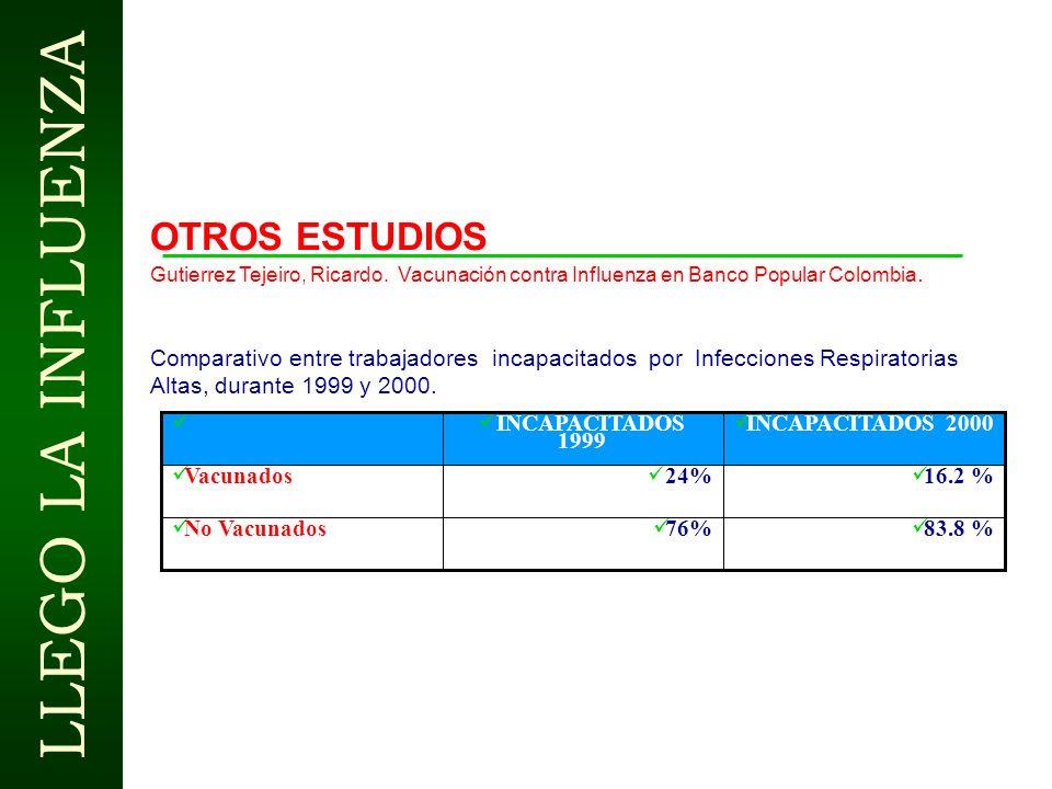 OTROS ESTUDIOS Gutierrez Tejeiro, Ricardo. Vacunación contra Influenza en Banco Popular Colombia.