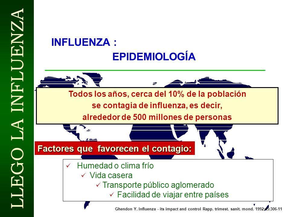 INFLUENZA : EPIDEMIOLOGÍA