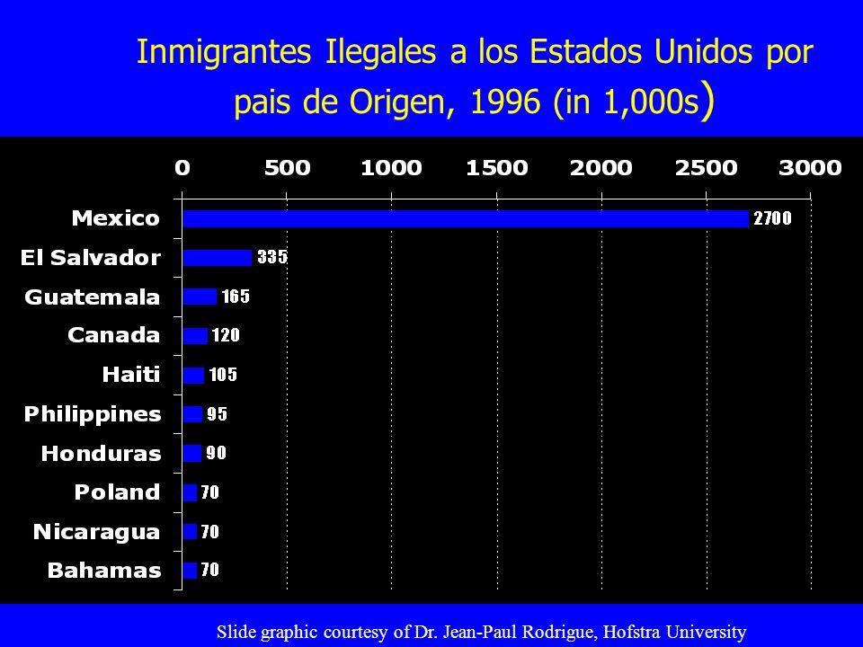 Inmigrantes Ilegales a los Estados Unidos por pais de Origen, 1996 (in 1,000s)