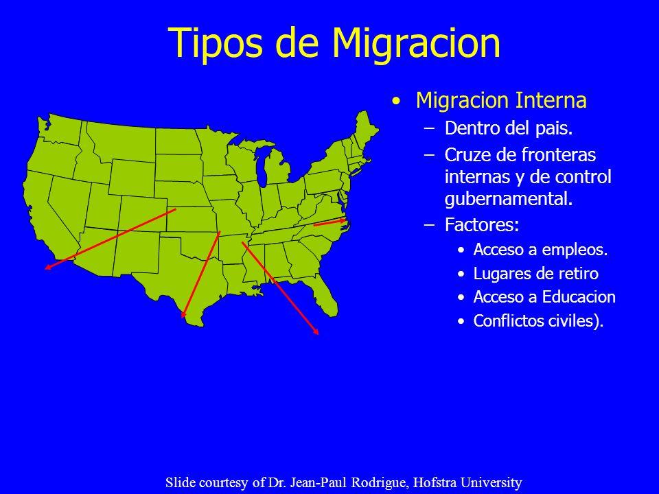 Tipos de Migracion Migracion Interna Dentro del pais.