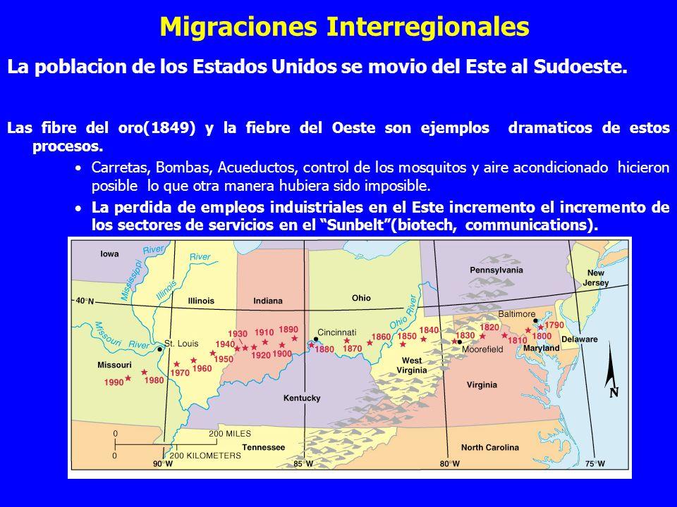 Migraciones Interregionales