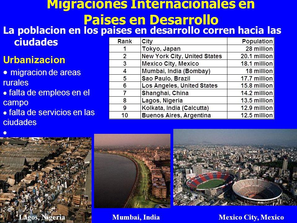 Migraciones Internacionales en Paises en Desarrollo