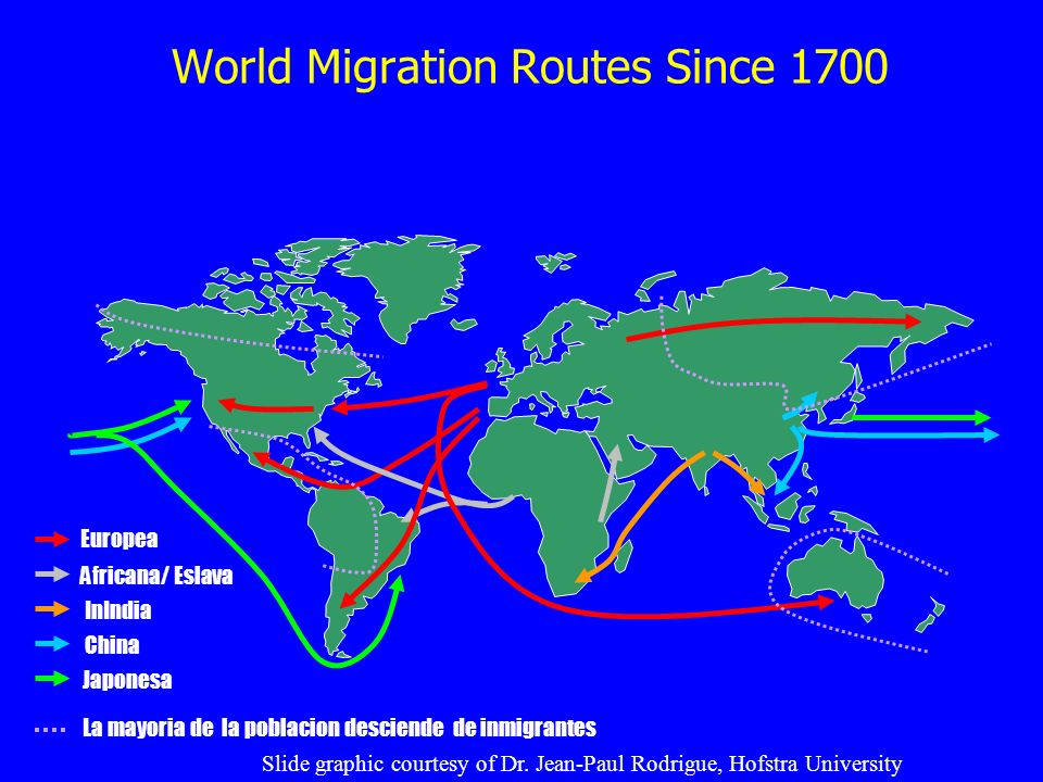 World Migration Routes Since 1700