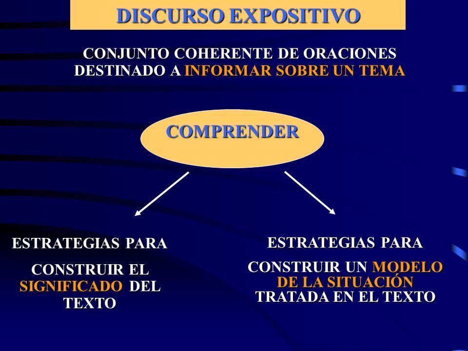 DISCURSO EXPOSITIVO COMPRENDER