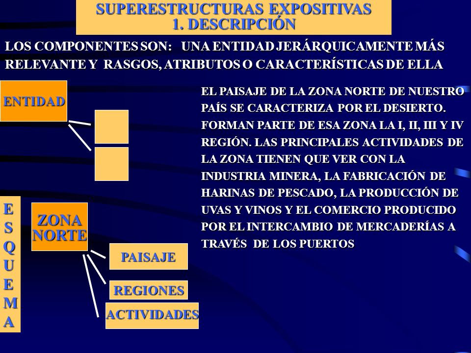 SUPERESTRUCTURAS EXPOSITIVAS 1. DESCRIPCIÓN
