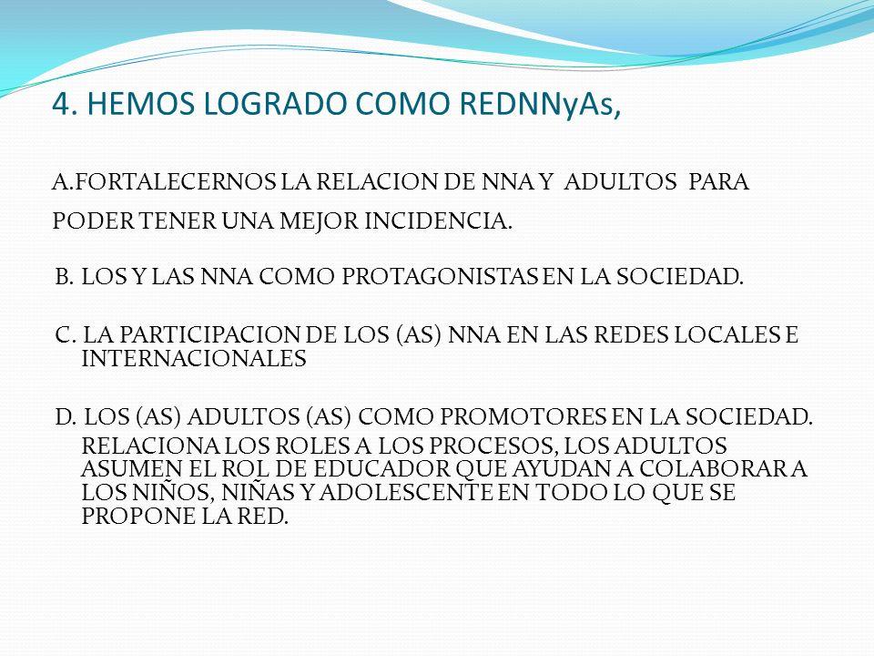 4. HEMOS LOGRADO COMO REDNNyAs, A