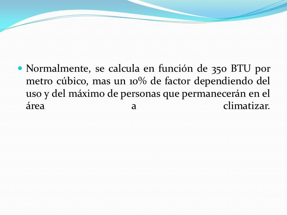 Normalmente, se calcula en función de 350 BTU por metro cúbico, mas un 10% de factor dependiendo del uso y del máximo de personas que permanecerán en el área a climatizar.