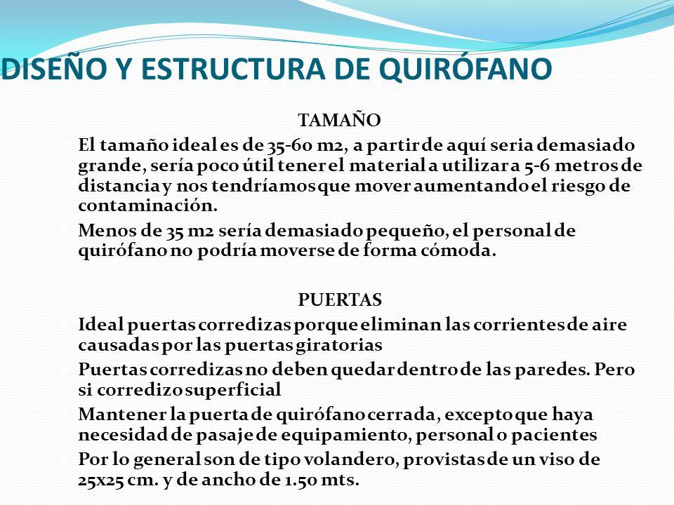 DISEÑO Y ESTRUCTURA DE QUIRÓFANO