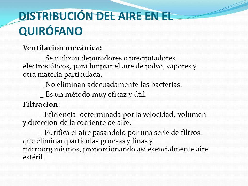 DISTRIBUCIÓN DEL AIRE EN EL QUIRÓFANO