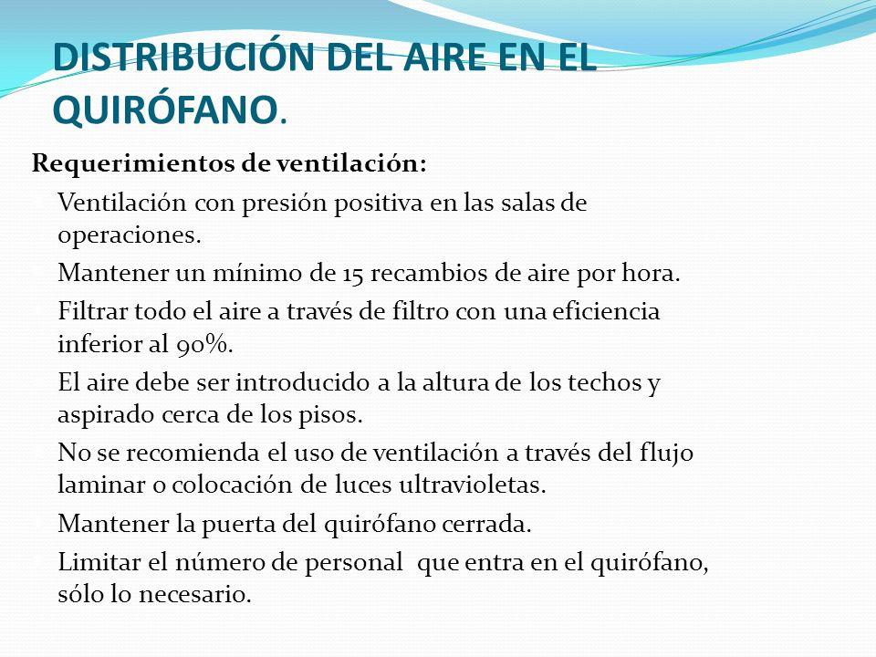 DISTRIBUCIÓN DEL AIRE EN EL QUIRÓFANO.