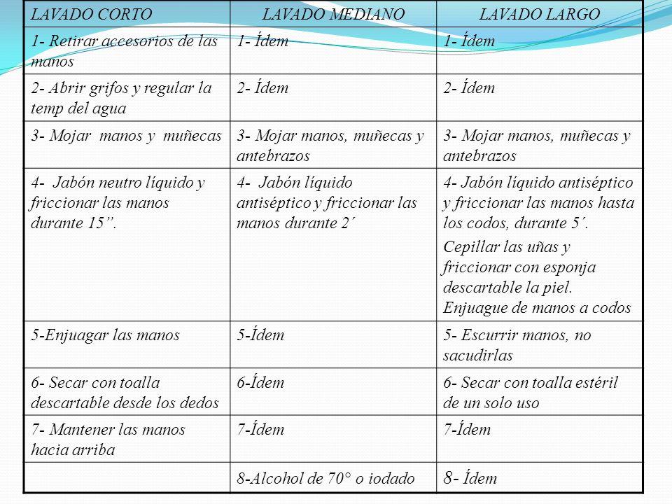 8- Ídem LAVADO CORTO LAVADO MEDIANO LAVADO LARGO