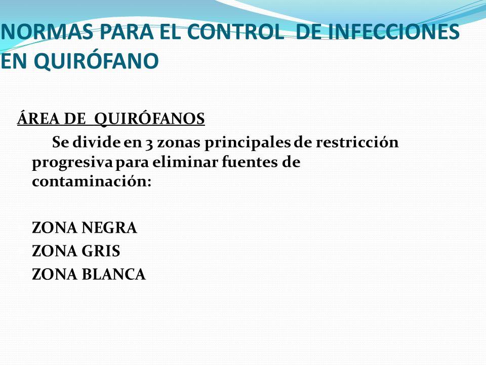 NORMAS PARA EL CONTROL DE INFECCIONES EN QUIRÓFANO