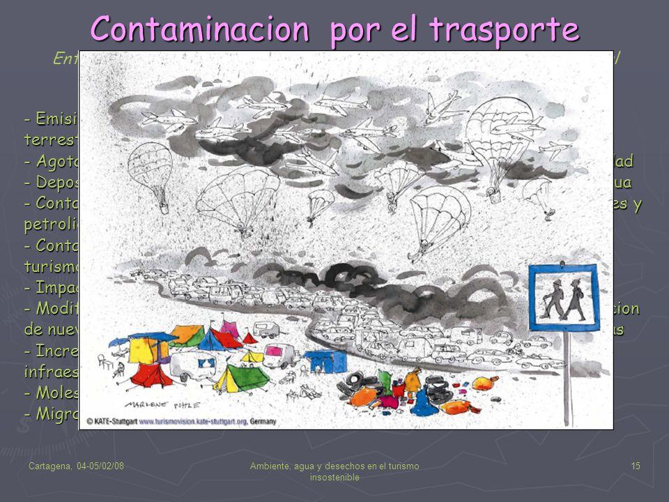 Contaminacion por el trasporte
