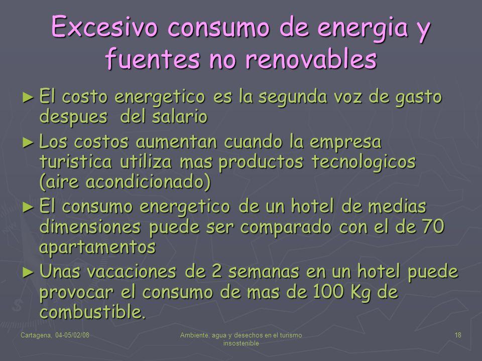 Excesivo consumo de energia y fuentes no renovables