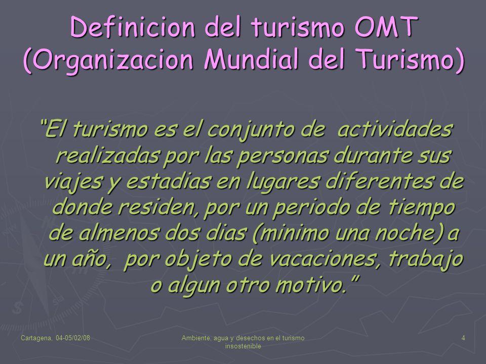 Definicion del turismo OMT (Organizacion Mundial del Turismo)