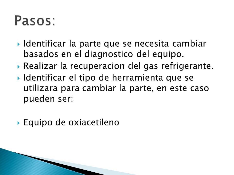 Pasos: Identificar la parte que se necesita cambiar basados en el diagnostico del equipo. Realizar la recuperacion del gas refrigerante.
