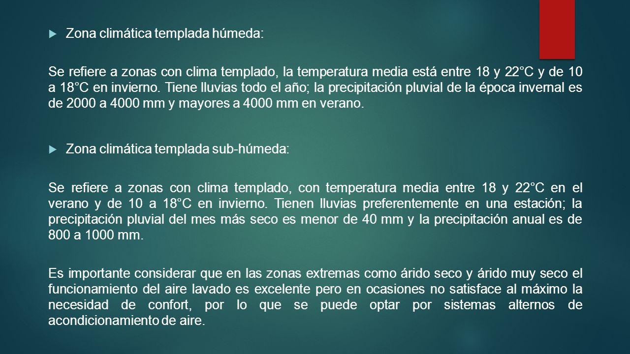 Zona climática templada húmeda:
