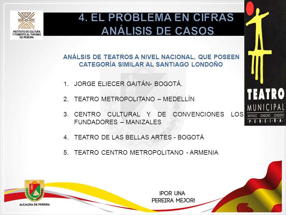 4. EL PROBLEMA EN CIFRAS ANÁLISIS DE CASOS