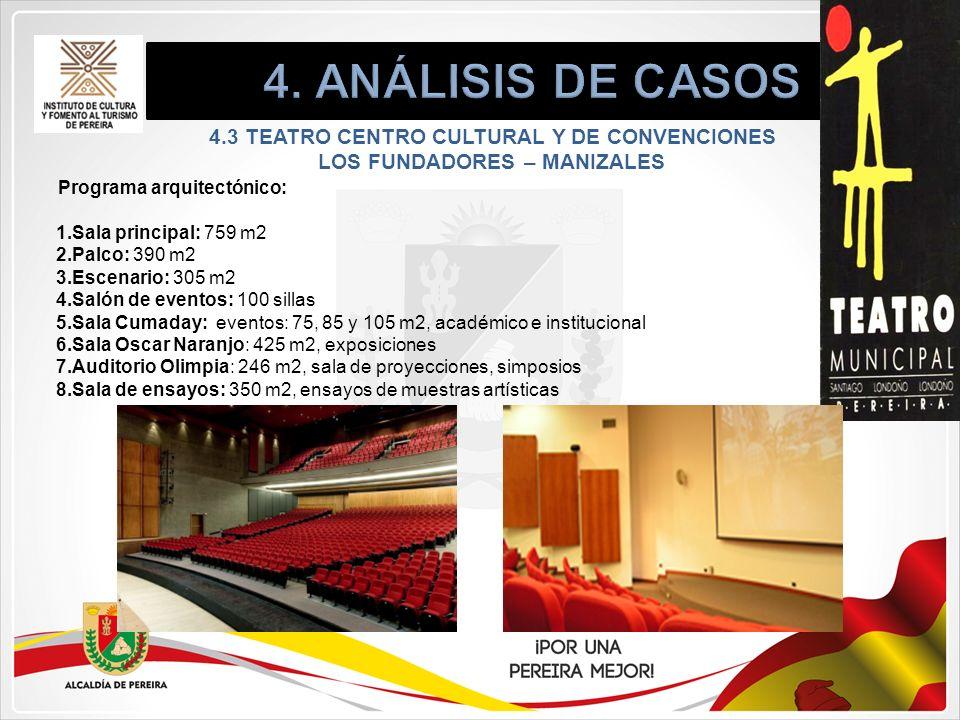 4. ANÁLISIS DE CASOS 4.3 TEATRO CENTRO CULTURAL Y DE CONVENCIONES LOS FUNDADORES – MANIZALES. Programa arquitectónico: