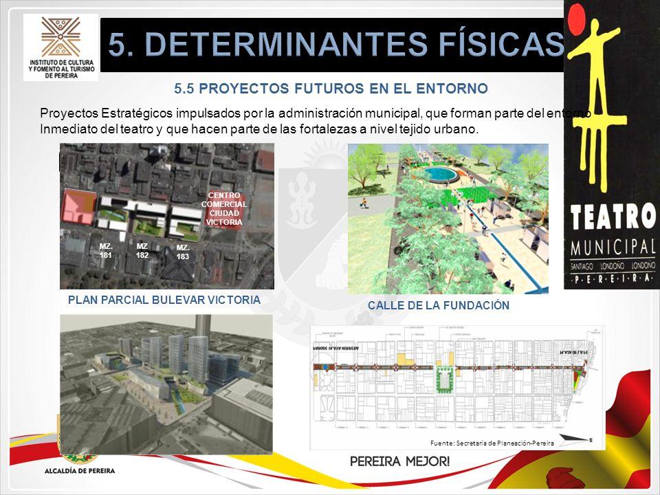 5. DETERMINANTES FÍSICAS 5.5 PROYECTOS FUTUROS EN EL ENTORNO