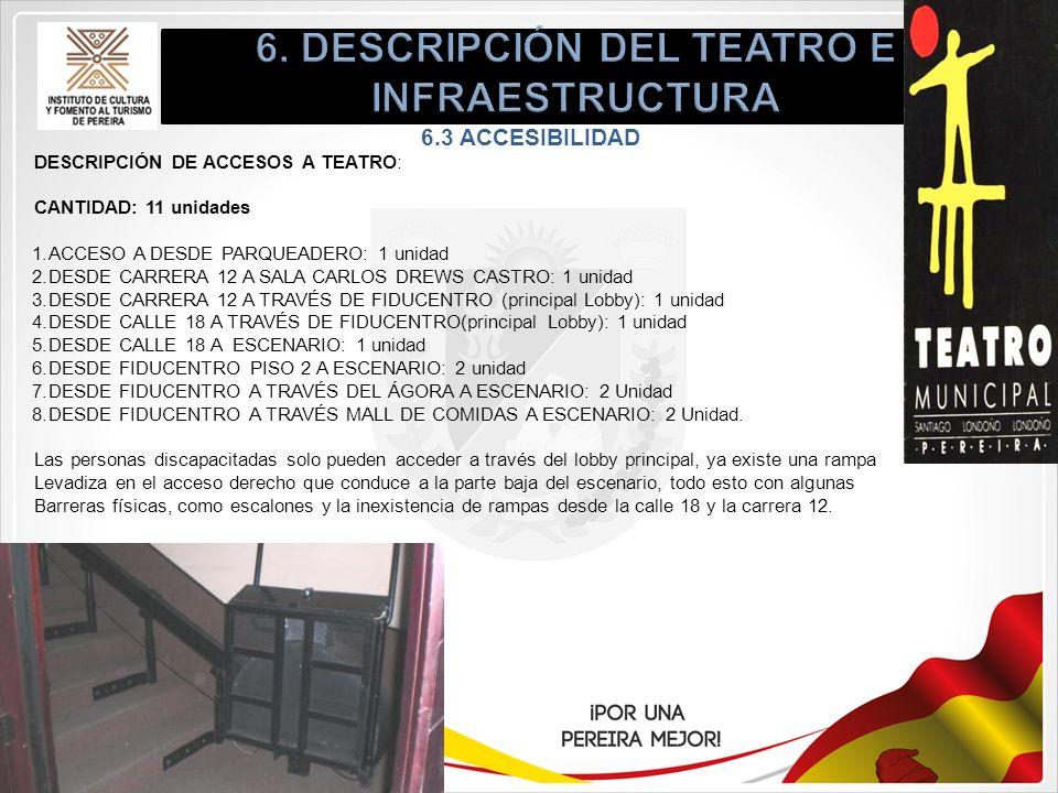 6. DESCRIPCIÓN DEL TEATRO E INFRAESTRUCTURA
