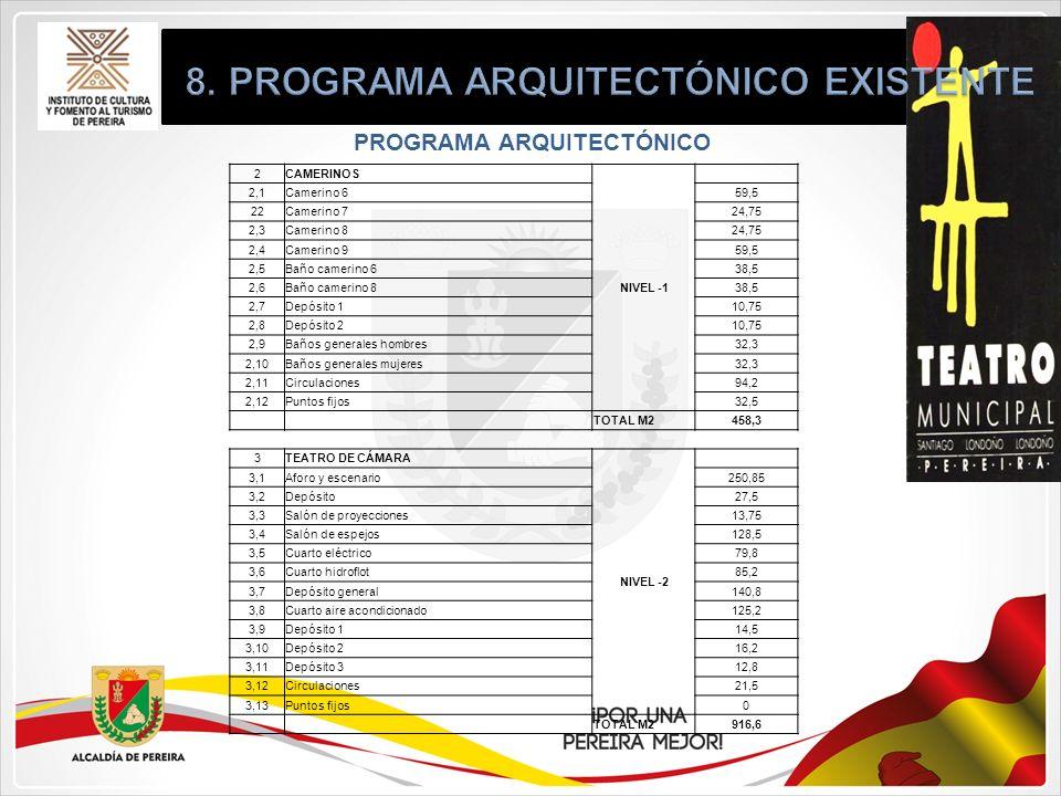 8. PROGRAMA ARQUITECTÓNICO EXISTENTE PROGRAMA ARQUITECTÓNICO