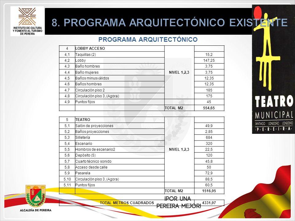 8. PROGRAMA ARQUITECTÓNICO EXISTENTE