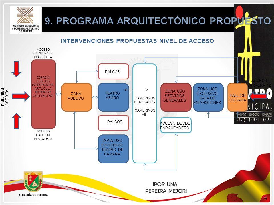 9. PROGRAMA ARQUITECTÓNICO PROPUESTO