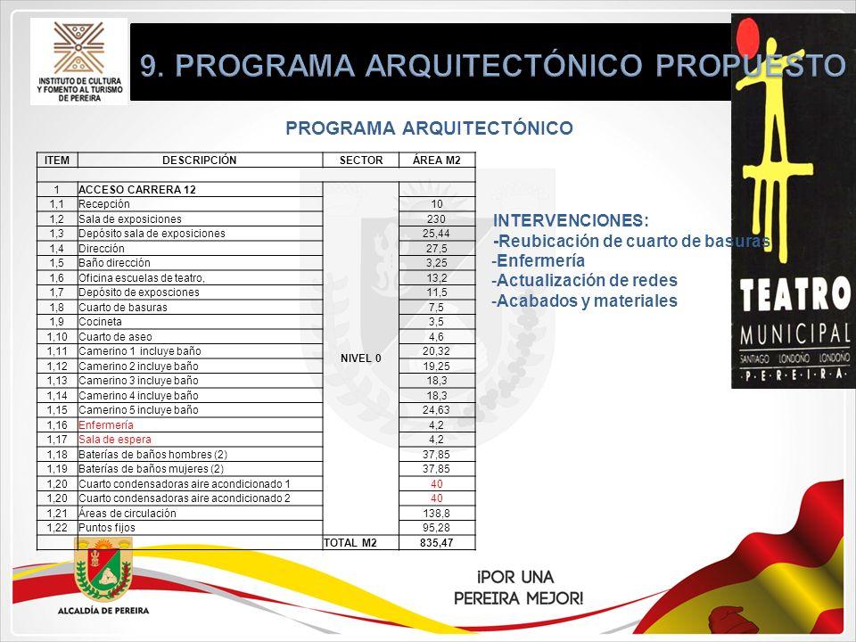 9. PROGRAMA ARQUITECTÓNICO PROPUESTO PROGRAMA ARQUITECTÓNICO