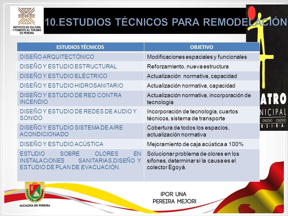 10.ESTUDIOS TÉCNICOS PARA REMODELACIÓN