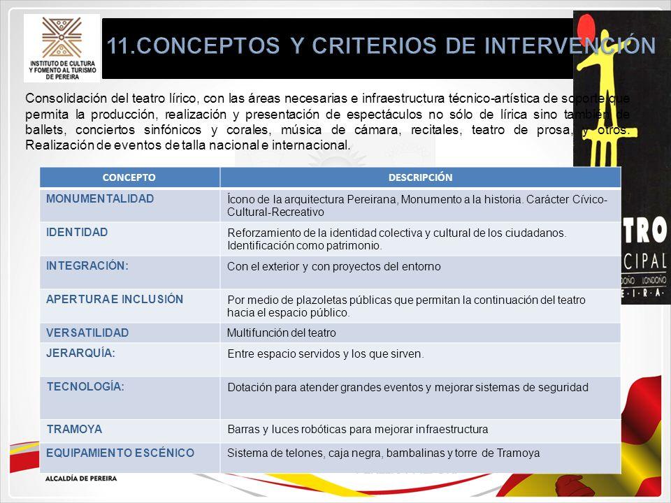 11.CONCEPTOS Y CRITERIOS DE INTERVENCIÓN