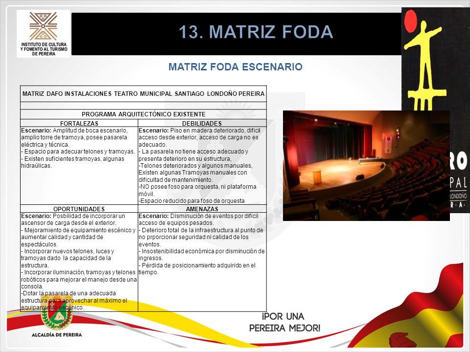13. MATRIZ FODA MATRIZ FODA ESCENARIO