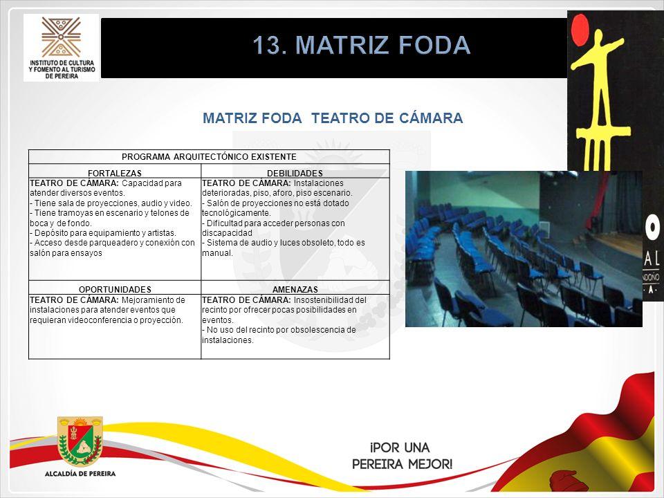 MATRIZ FODA TEATRO DE CÁMARA PROGRAMA ARQUITECTÓNICO EXISTENTE