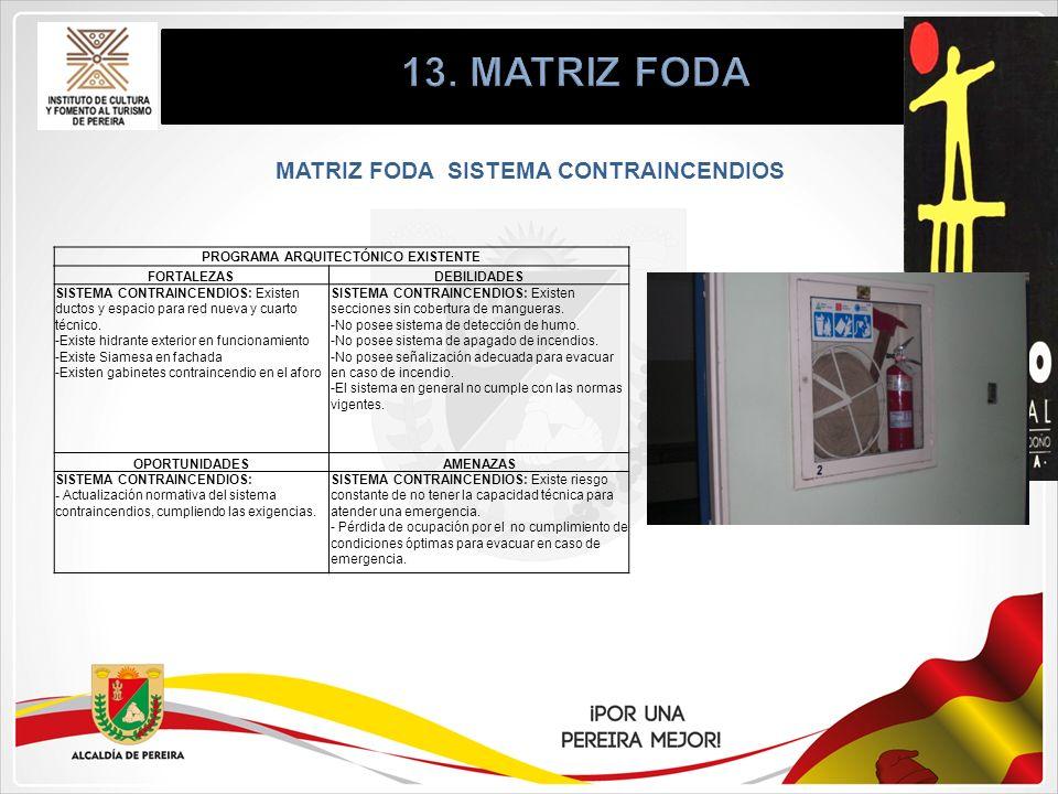 MATRIZ FODA SISTEMA CONTRAINCENDIOS PROGRAMA ARQUITECTÓNICO EXISTENTE