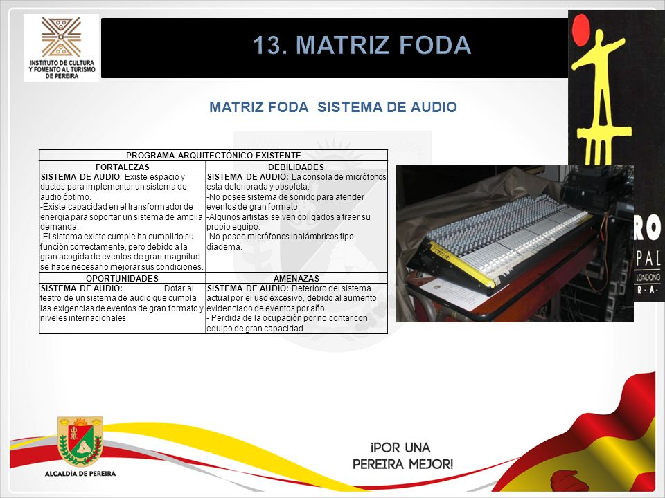 MATRIZ FODA SISTEMA DE AUDIO PROGRAMA ARQUITECTÓNICO EXISTENTE