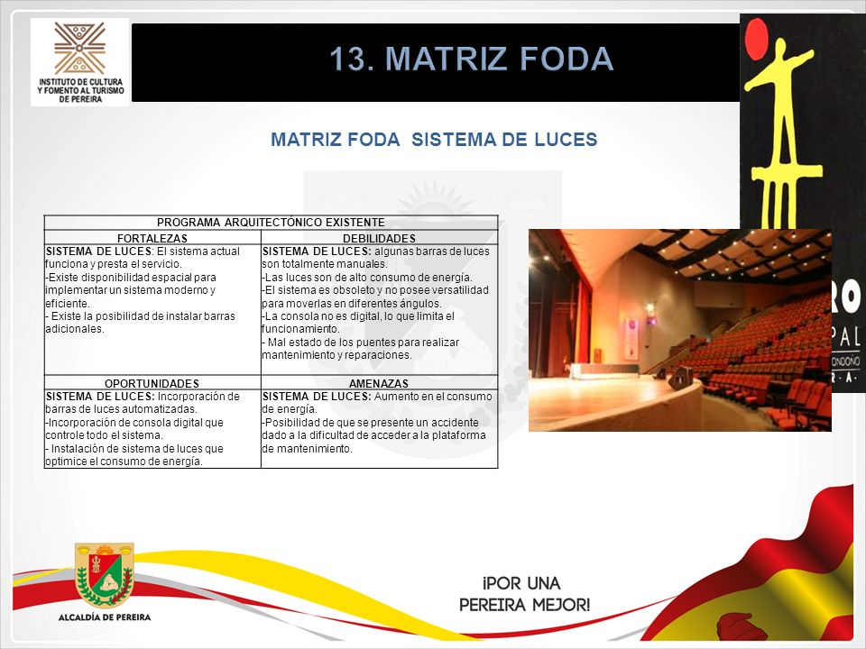 MATRIZ FODA SISTEMA DE LUCES PROGRAMA ARQUITECTÓNICO EXISTENTE