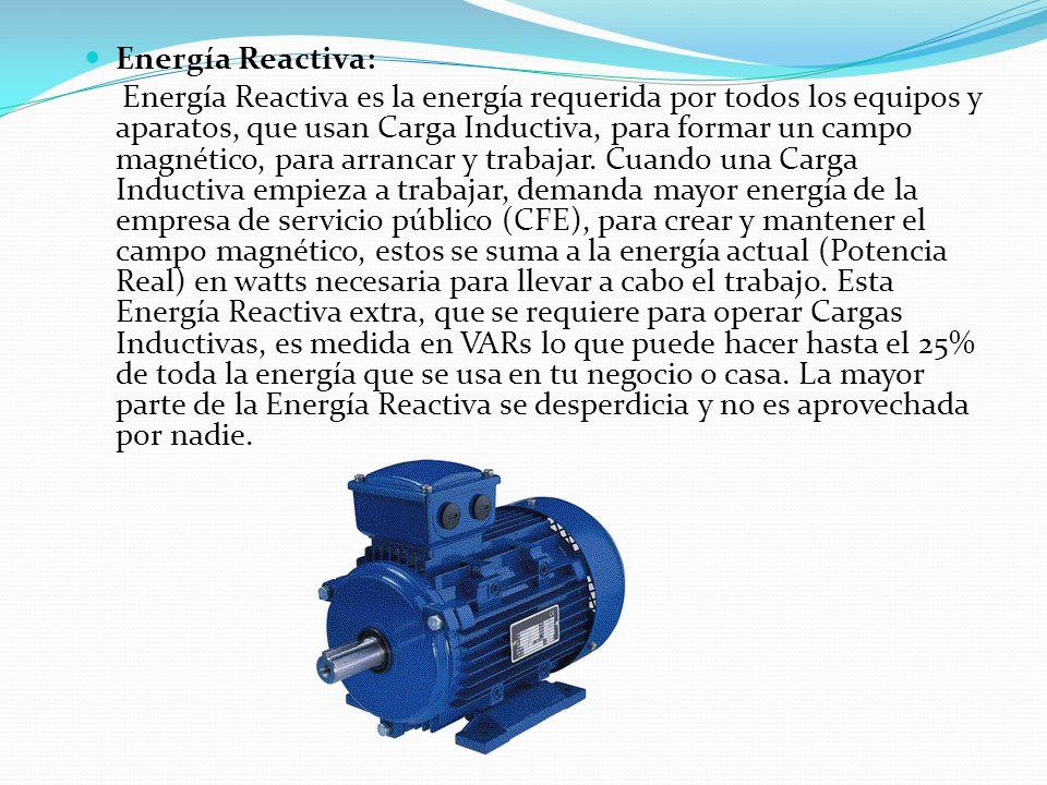 Energía Reactiva: