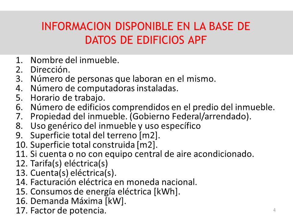 INFORMACION DISPONIBLE EN LA BASE DE DATOS DE EDIFICIOS APF