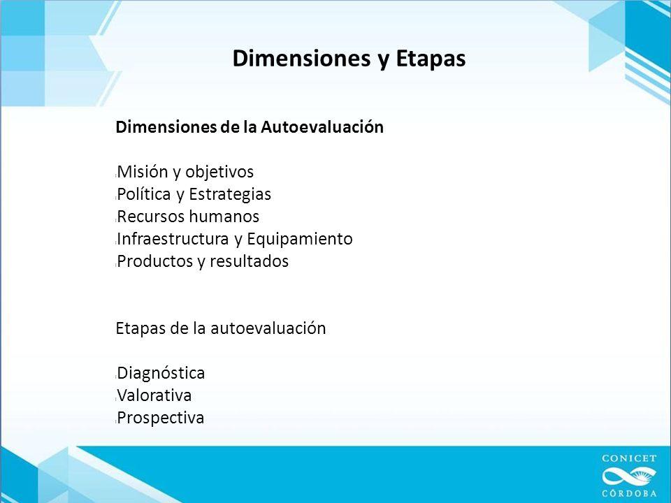 Dimensiones y Etapas Dimensiones de la Autoevaluación