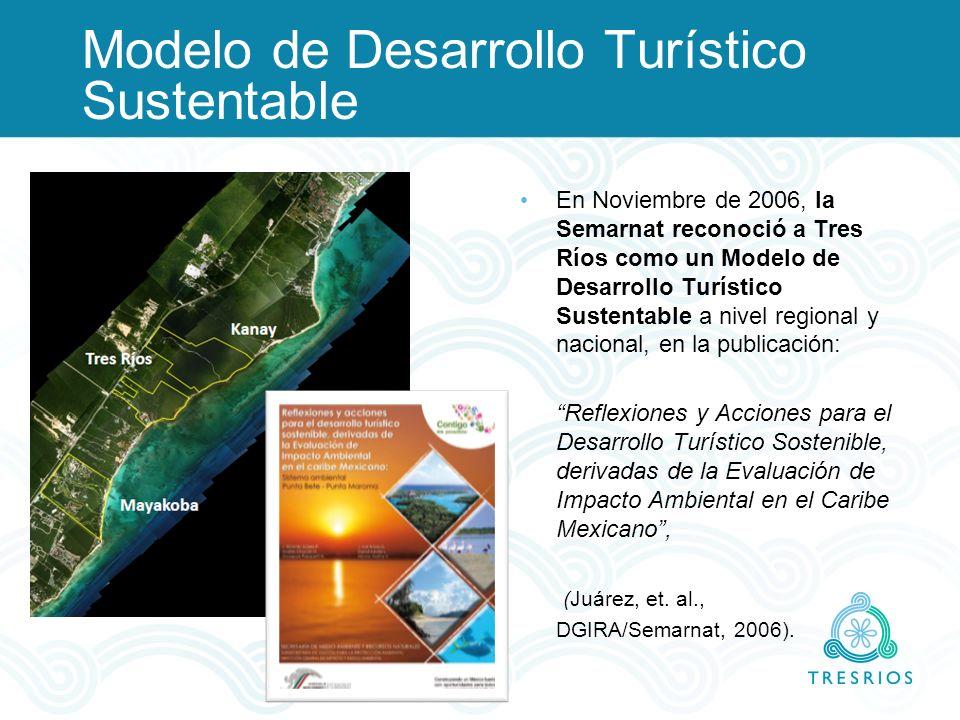 Modelo de Desarrollo Turístico Sustentable