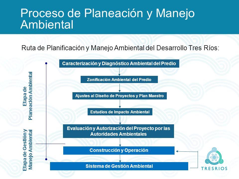 Proceso de Planeación y Manejo Ambiental