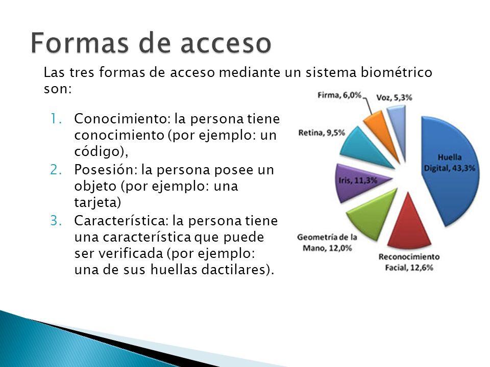 Formas de acceso Las tres formas de acceso mediante un sistema biométrico son: